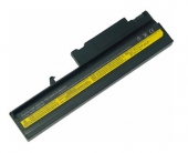 Pin laptop IBM thinkpad T40, T41, T42, T43, R50, R51, R52
